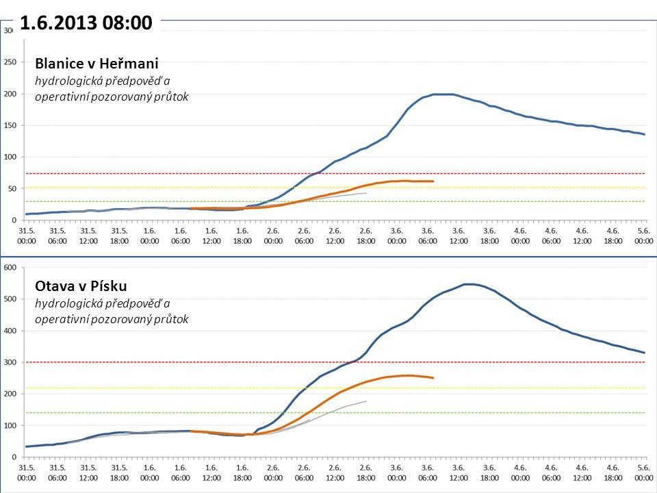 1.6.2013 08:00 Otava v Písku hydrologická předpověď a operativní pozorovaný průtok Blanice v Heřmani hydrologická předpověď a operativní pozorovaný průtok