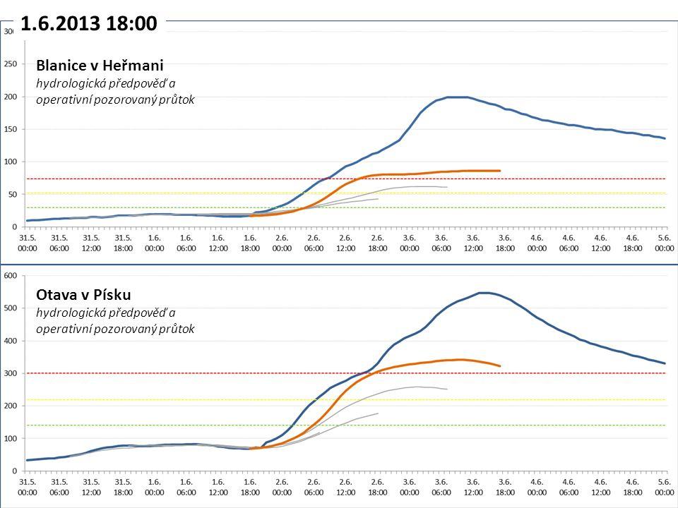 1.6.2013 18:00 Otava v Písku hydrologická předpověď a operativní pozorovaný průtok Blanice v Heřmani hydrologická předpověď a operativní pozorovaný průtok