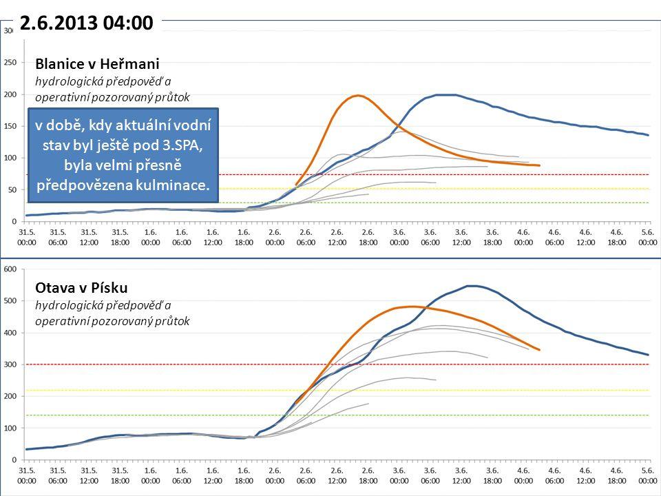 2.6.2013 04:00 Otava v Písku hydrologická předpověď a operativní pozorovaný průtok Blanice v Heřmani hydrologická předpověď a operativní pozorovaný průtok v době, kdy aktuální vodní stav byl ještě pod 3.SPA, byla velmi přesně předpovězena kulminace.