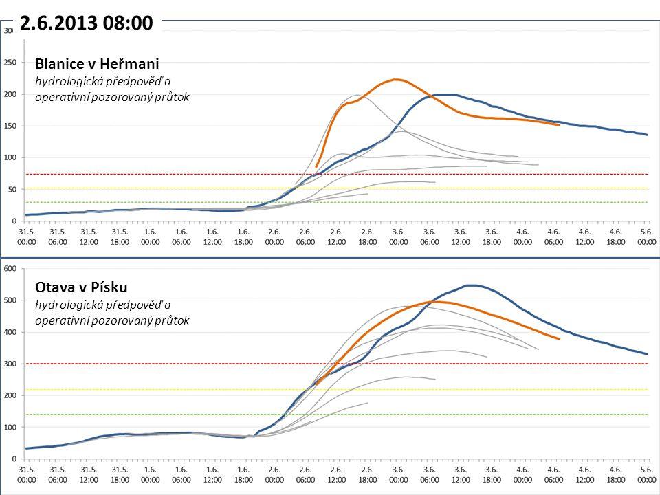 2.6.2013 08:00 Otava v Písku hydrologická předpověď a operativní pozorovaný průtok Blanice v Heřmani hydrologická předpověď a operativní pozorovaný průtok