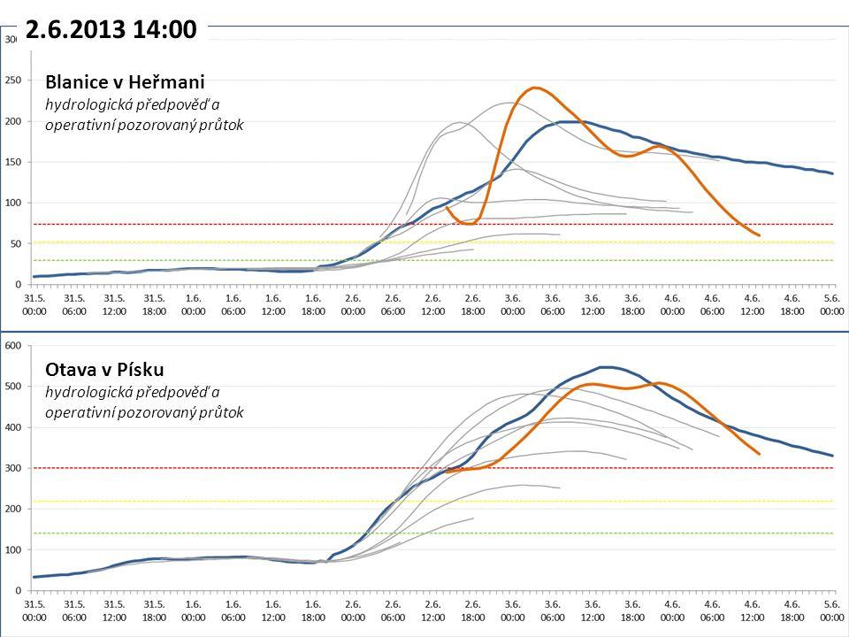 2.6.2013 14:00 Otava v Písku hydrologická předpověď a operativní pozorovaný průtok Blanice v Heřmani hydrologická předpověď a operativní pozorovaný průtok
