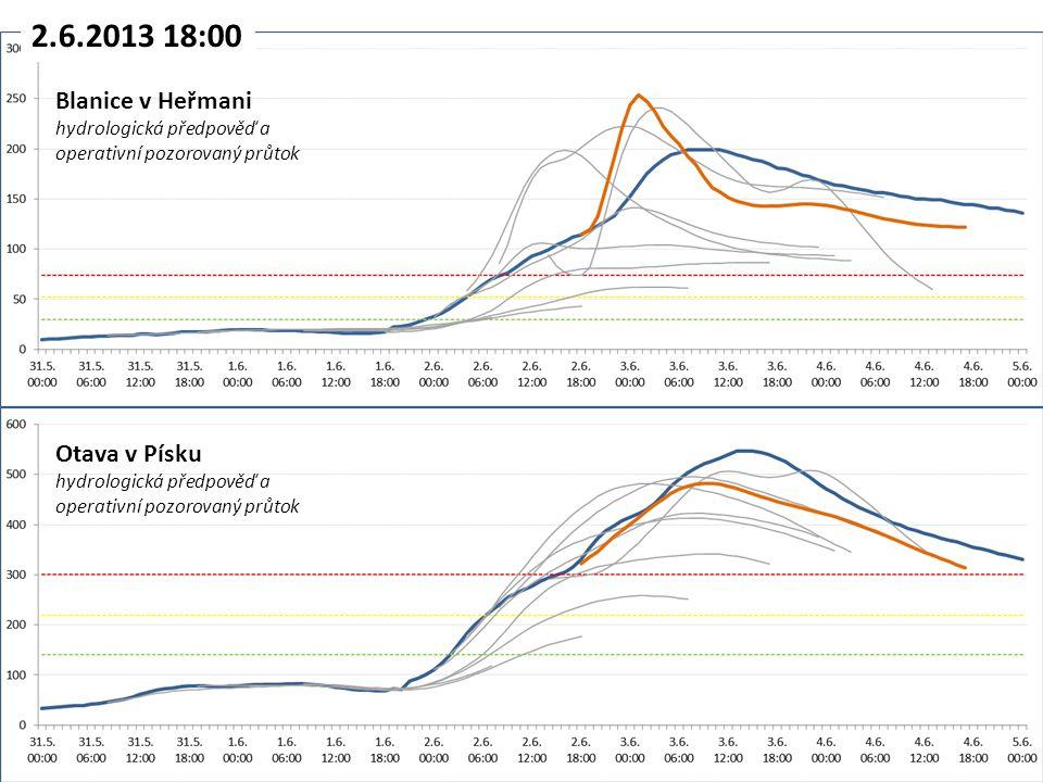 2.6.2013 18:00 Otava v Písku hydrologická předpověď a operativní pozorovaný průtok Blanice v Heřmani hydrologická předpověď a operativní pozorovaný průtok