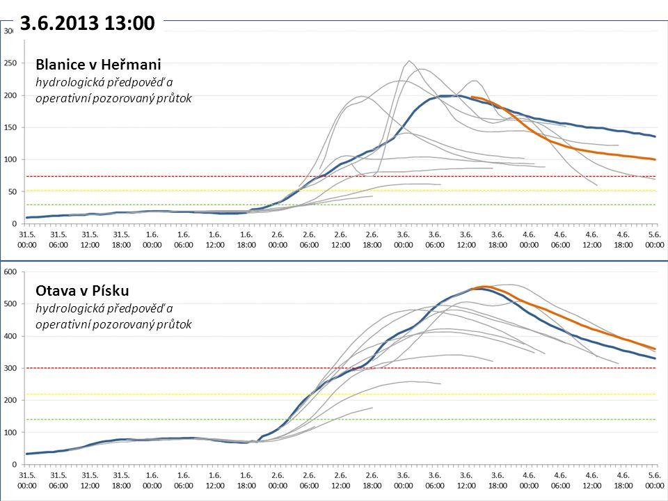 3.6.2013 13:00 Otava v Písku hydrologická předpověď a operativní pozorovaný průtok Blanice v Heřmani hydrologická předpověď a operativní pozorovaný průtok