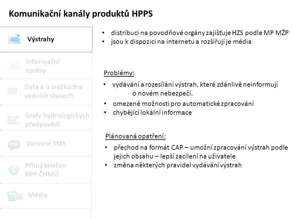 Komunikační kanály produktů HPPS Výstrahy Grafy hydrologických předpovědí Data a o srážkách a vodních stavech Informační zprávy Varovné SMS Přímý telefon RPP ČHMÚ Média distribuci na povodňové orgány zajišťuje HZS podle MP MŽP jsou k dispozici na internetu a rozšiřují je média vydávání a rozesílání výstrah, které zdánlivě neinformují o novém nebezpečí.