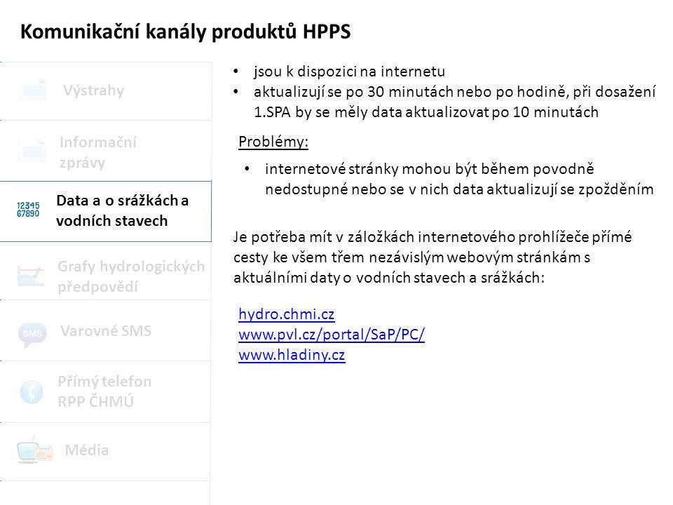 Komunikační kanály produktů HPPS Výstrahy Grafy hydrologických předpovědí Data a o srážkách a vodních stavech Informační zprávy Varovné SMS Přímý telefon RPP ČHMÚ Média jsou k dispozici na internetu aktualizují se po 30 minutách nebo po hodině, při dosažení 1.SPA by se měly data aktualizovat po 10 minutách internetové stránky mohou být během povodně nedostupné nebo se v nich data aktualizují se zpožděním Problémy: Je potřeba mít v záložkách internetového prohlížeče přímé cesty ke všem třem nezávislým webovým stránkám s aktuálními daty o vodních stavech a srážkách: hydro.chmi.cz www.pvl.cz/portal/SaP/PC/ www.hladiny.cz
