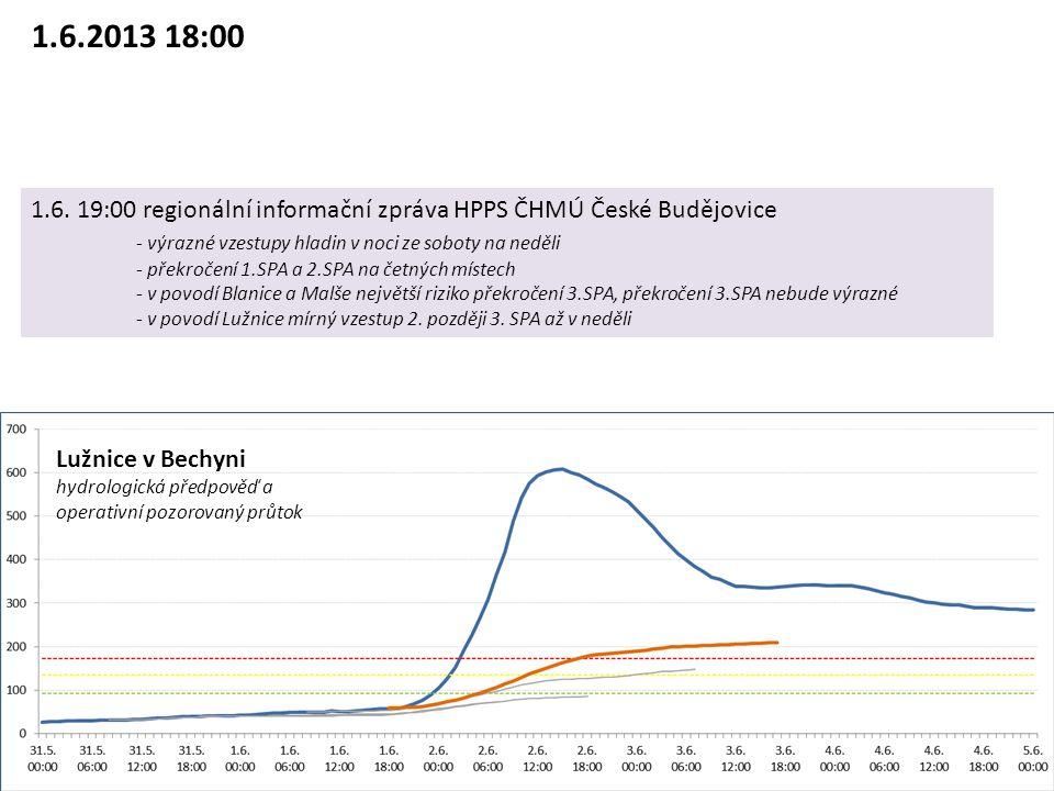 Lužnice v Bechyni hydrologická předpověď a operativní pozorovaný průtok 1.6.2013 18:00 1.6.