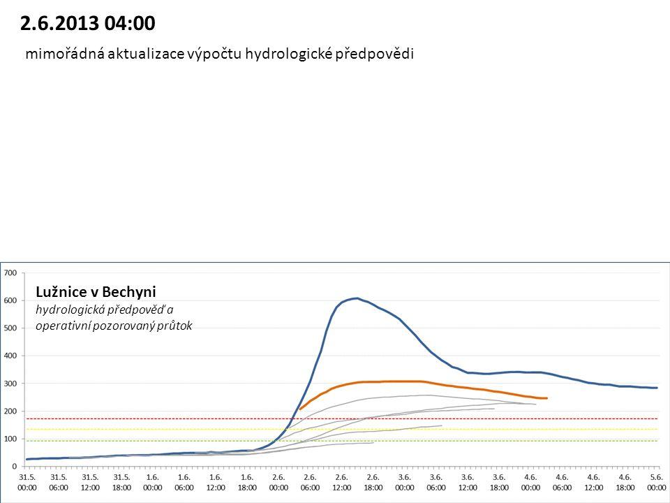 Lužnice v Bechyni hydrologická předpověď a operativní pozorovaný průtok 2.6.2013 04:00 mimořádná aktualizace výpočtu hydrologické předpovědi