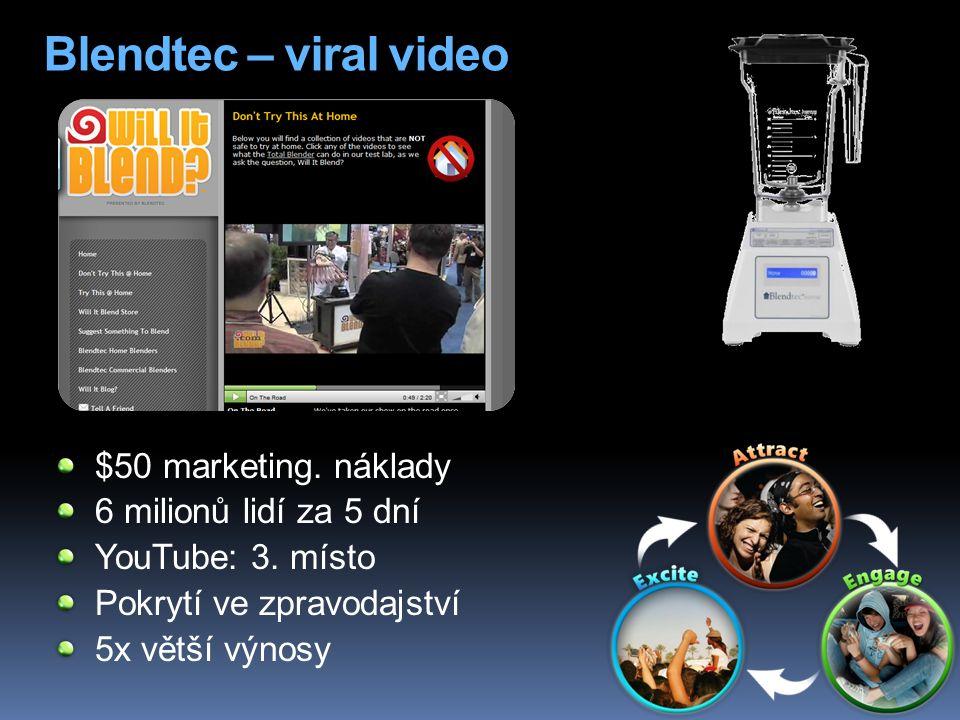 Blendtec – viral video $50 marketing. náklady 6 milionů lidí za 5 dní YouTube: 3.