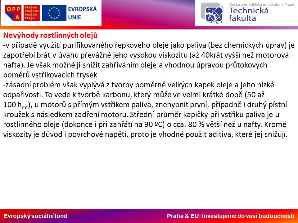Evropský sociální fond Praha & EU: Investujeme do vaší budoucnosti Nevýhody rostlinných olejů -v případě využití purifikovaného řepkového oleje jako paliva (bez chemických úprav) je zapotřebí brát v úvahu převážně jeho vysokou viskozitu (až 40krát vyšší než motorová nafta).