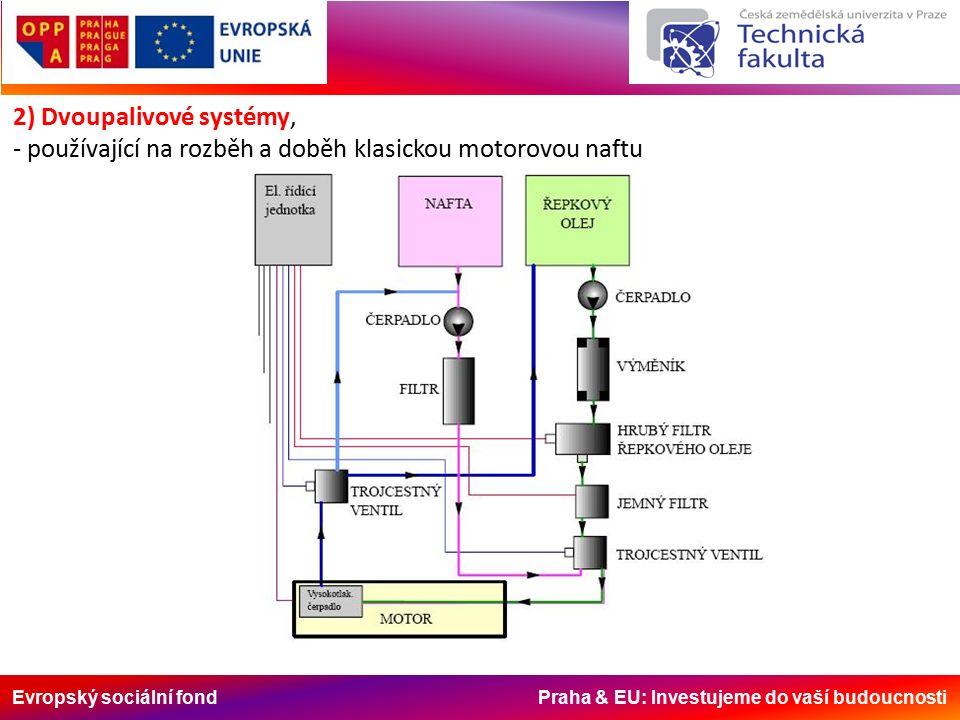 Evropský sociální fond Praha & EU: Investujeme do vaší budoucnosti 2) Dvoupalivové systémy, - používající na rozběh a doběh klasickou motorovou naftu