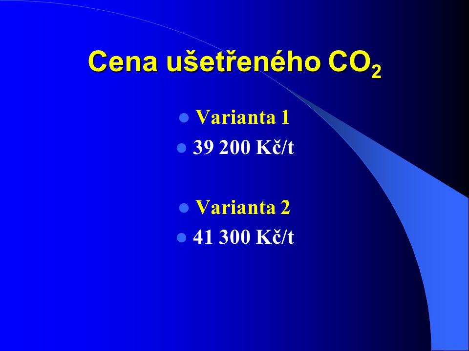 Cena ušetřeného CO 2 Varianta 1 39 200 Kč/t Varianta 2 41 300 Kč/t
