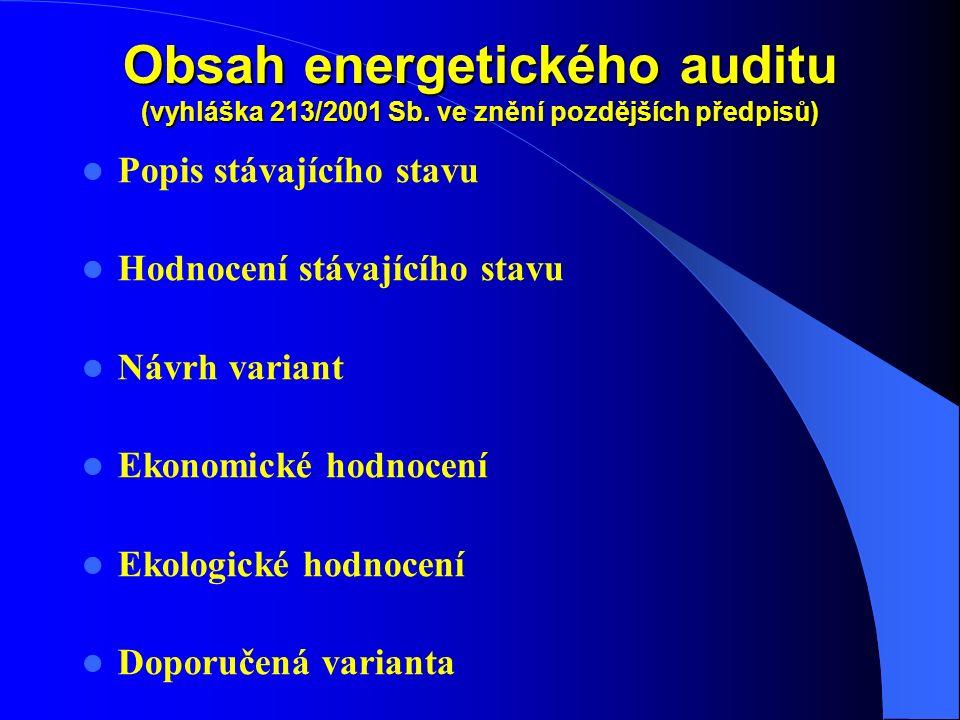 Obsah energetického auditu (vyhláška 213/2001 Sb. ve znění pozdějších předpisů) Popis stávajícího stavu Hodnocení stávajícího stavu Návrh variant Ekon