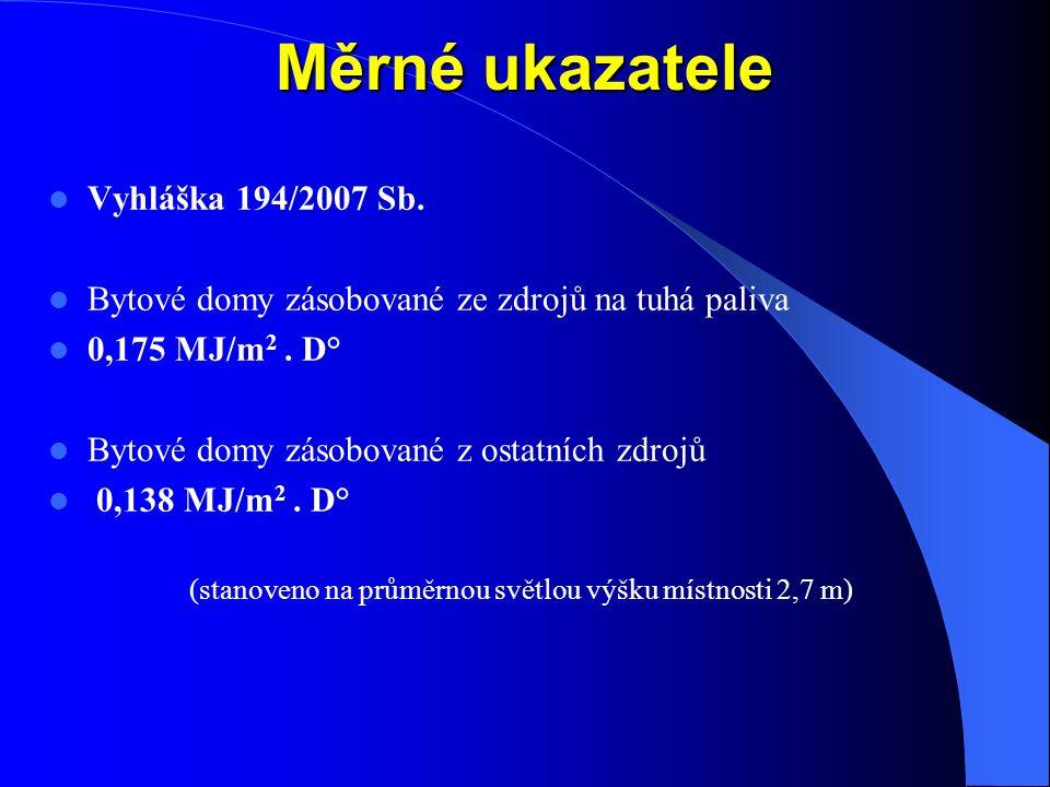 Měrné ukazatele Vyhláška 194/2007 Sb. Bytové domy zásobované ze zdrojů na tuhá paliva 0,175 MJ/m 2. D° Bytové domy zásobované z ostatních zdrojů 0,138