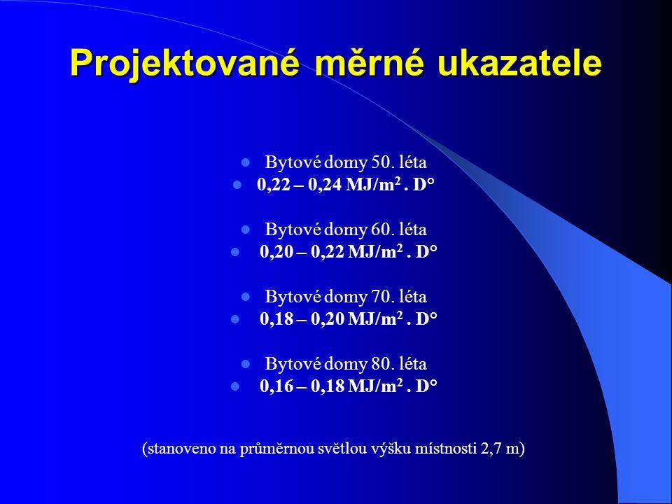 Projektované měrné ukazatele Bytové domy 50. léta 0,22 – 0,24 MJ/m 2.