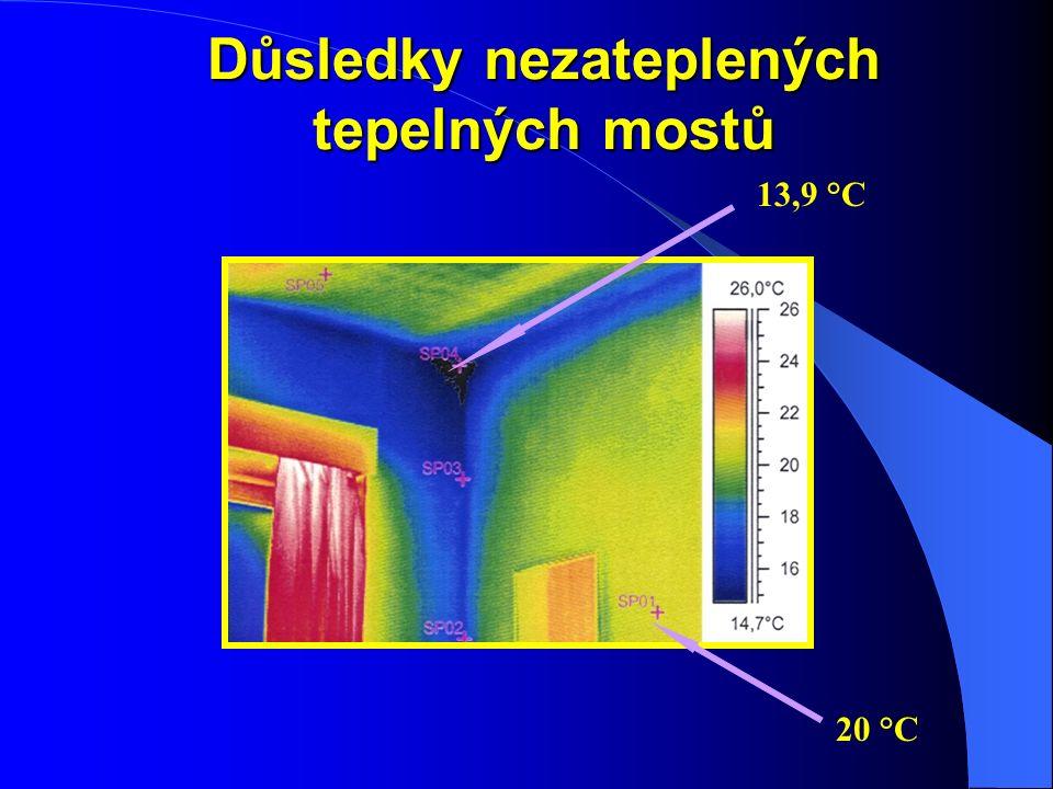 Důsledky nezateplených tepelných mostů 20 °C 13,9 °C