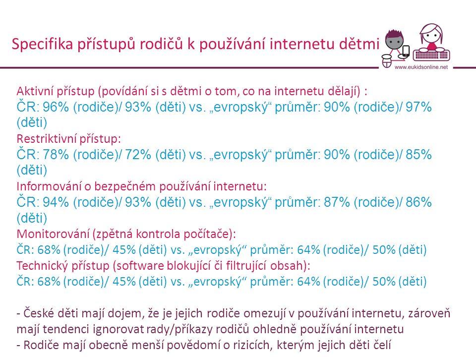 """Aktivní přístup (povídání si s dětmi o tom, co na internetu dělají) : ČR: 96% (rodiče)/ 93% (děti) vs. """"evropský"""" průměr: 90% (rodiče)/ 97% (děti) Res"""