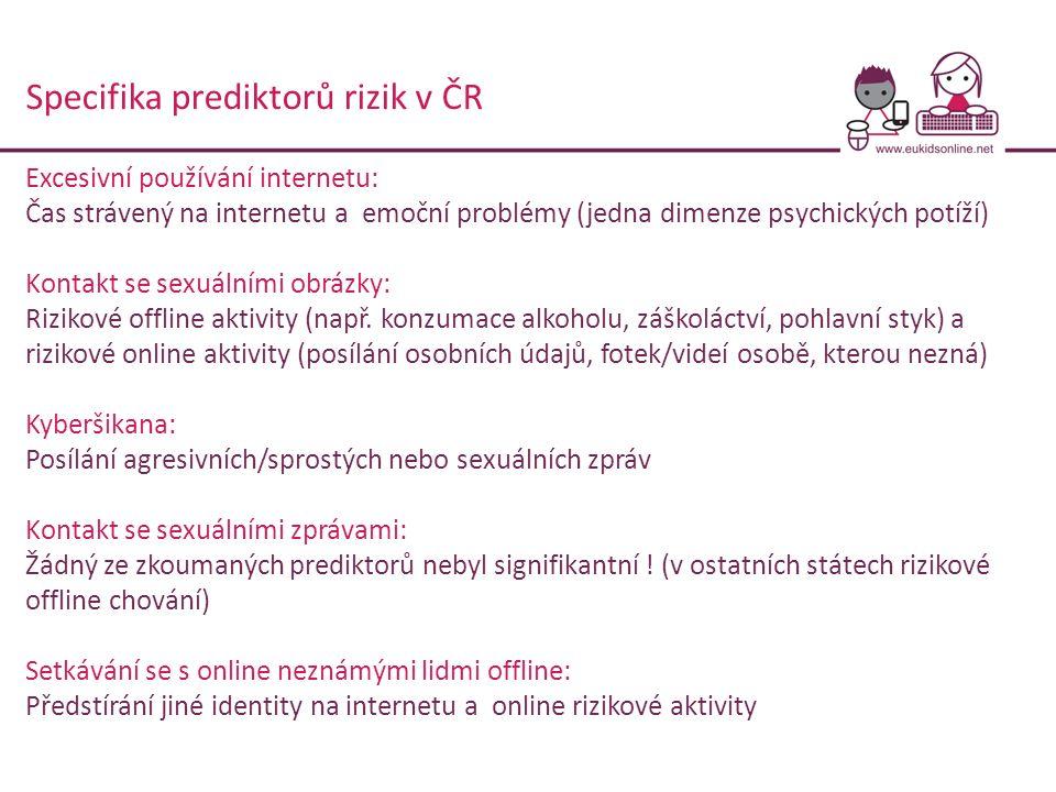 Excesivní používání internetu: Čas strávený na internetu a emoční problémy (jedna dimenze psychických potíží) Kontakt se sexuálními obrázky: Rizikové offline aktivity (např.