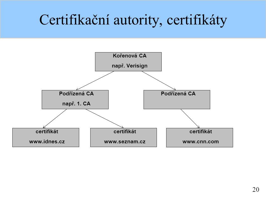20 Certifikační autority, certifikáty Kořenová CA např. Verisign Podřízená CA např. 1. CA Podřízená CA certifikát www.idnes.cz certifikát www.seznam.c