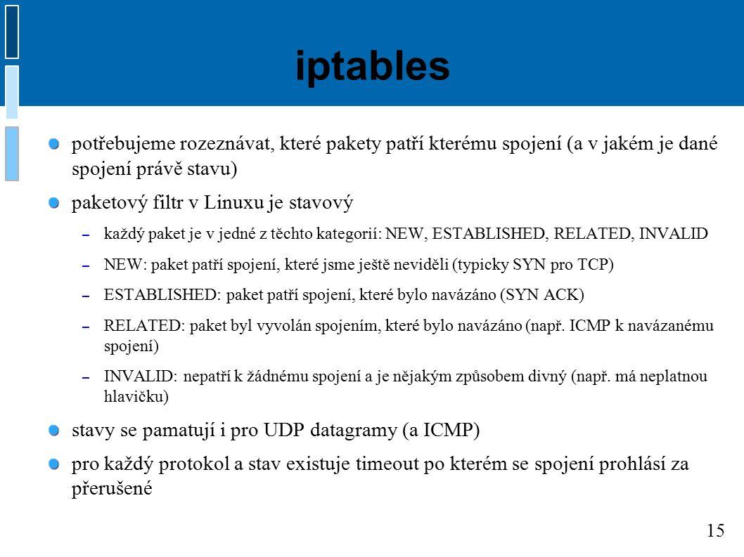 15 iptables potřebujeme rozeznávat, které pakety patří kterému spojení (a v jakém je dané spojení právě stavu) paketový filtr v Linuxu je stavový – každý paket je v jedné z těchto kategorií: NEW, ESTABLISHED, RELATED, INVALID – NEW: paket patří spojení, které jsme ještě neviděli (typicky SYN pro TCP) – ESTABLISHED: paket patří spojení, které bylo navázáno (SYN ACK) – RELATED: paket byl vyvolán spojením, které bylo navázáno (např.