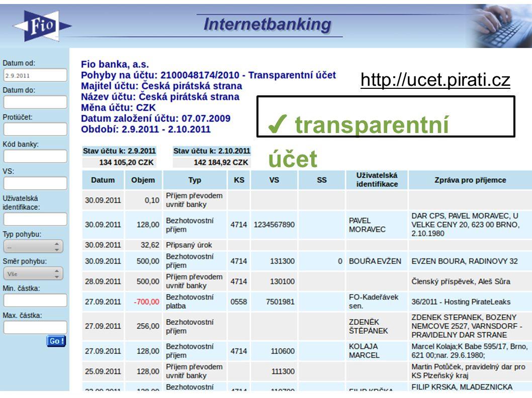 ✔ transparentní účet http://ucet.pirati.cz