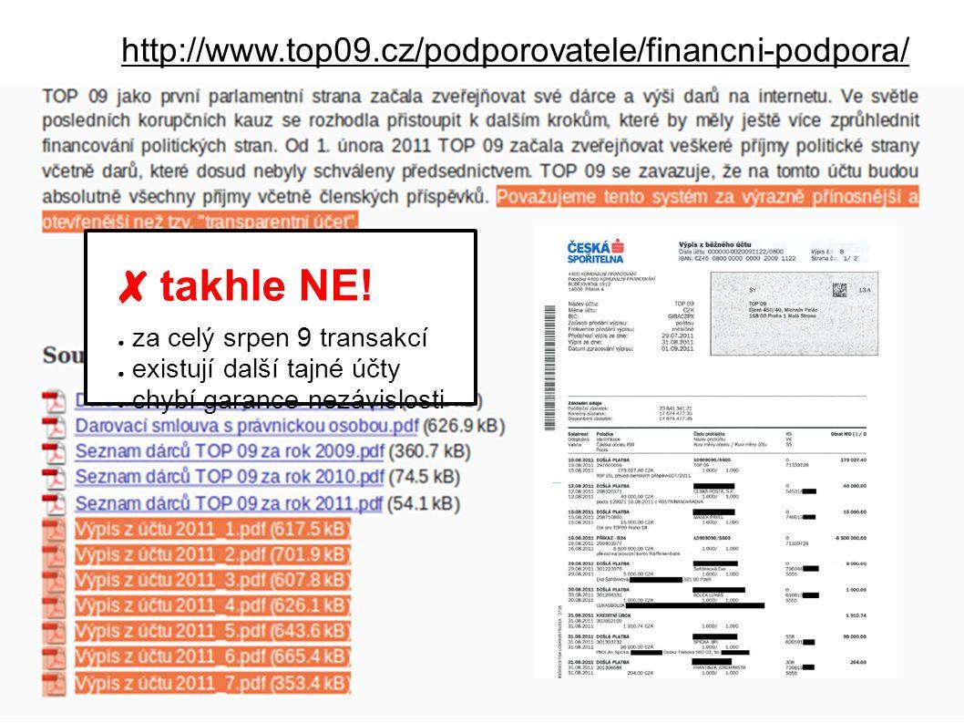 http://www.top09.cz/podporovatele/financni-podpora/ ✘ takhle NE! ● za celý srpen 9 transakcí ● existují další tajné účty ● chybí garance nezávislosti