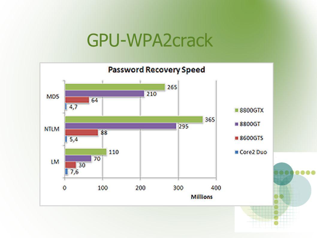 GPU-WPA2crack