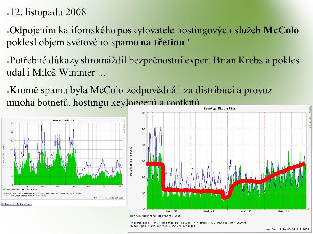 ● 12. listopadu 2008 ● Odpojením kalifornského poskytovatele hostingových služeb McColo poklesl objem světového spamu na třetinu ! ● Potřebné důkazy s