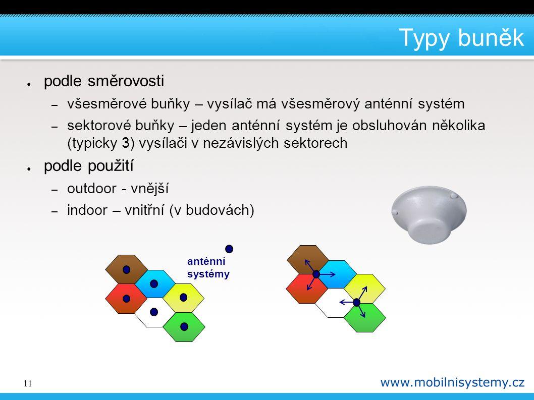 11 Typy buněk anténní systémy ● podle směrovosti – všesměrové buňky – vysílač má všesměrový anténní systém – sektorové buňky – jeden anténní systém je