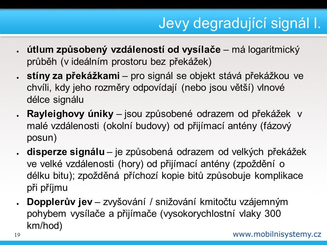 19 Jevy degradující signál I. ● útlum způsobený vzdáleností od vysílače – má logaritmický průběh (v ideálním prostoru bez překážek) ● stíny za překážk