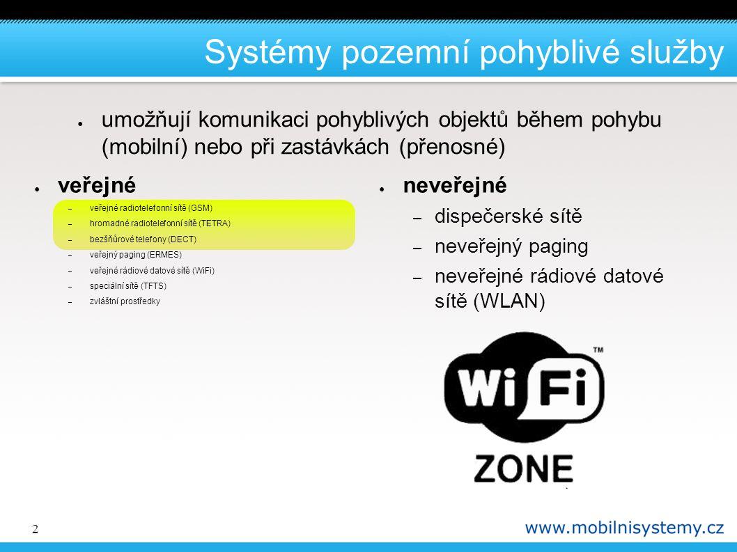 2 Systémy pozemní pohyblivé služby ● veřejné – veřejné radiotelefonní sítě (GSM) – hromadné radiotelefonní sítě (TETRA) – bezšňůrové telefony (DECT) – veřejný paging (ERMES) – veřejné rádiové datové sítě (WiFi) – speciální sítě (TFTS) – zvláštní prostředky ● neveřejné – dispečerské sítě – neveřejný paging – neveřejné rádiové datové sítě (WLAN) ● umožňují komunikaci pohyblivých objektů během pohybu (mobilní) nebo při zastávkách (přenosné)