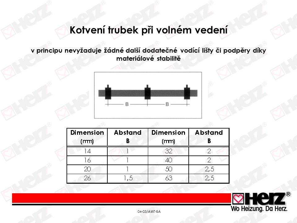 04-03/AWT-BA Kotvení trubek při volném vedení v principu nevyžaduje žádné další dodatečné vodící lišty či podpěry díky materiálové stabilitě