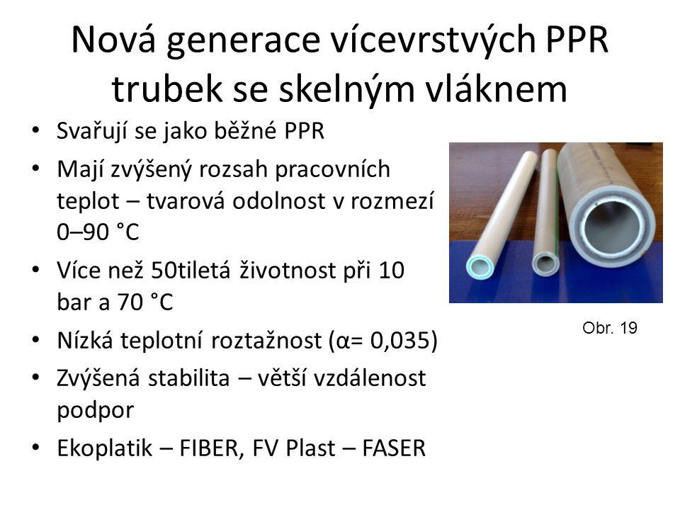 Nová generace vícevrstvých PPR trubek se skelným vláknem Svařují se jako běžné PPR Mají zvýšený rozsah pracovních teplot – tvarová odolnost v rozmezí 0–90 °C Více než 50tiletá životnost při 10 bar a 70 °C Nízká teplotní roztažnost (α= 0,035) Zvýšená stabilita – větší vzdálenost podpor Ekoplatik – FIBER, FV Plast – FASER Obr.