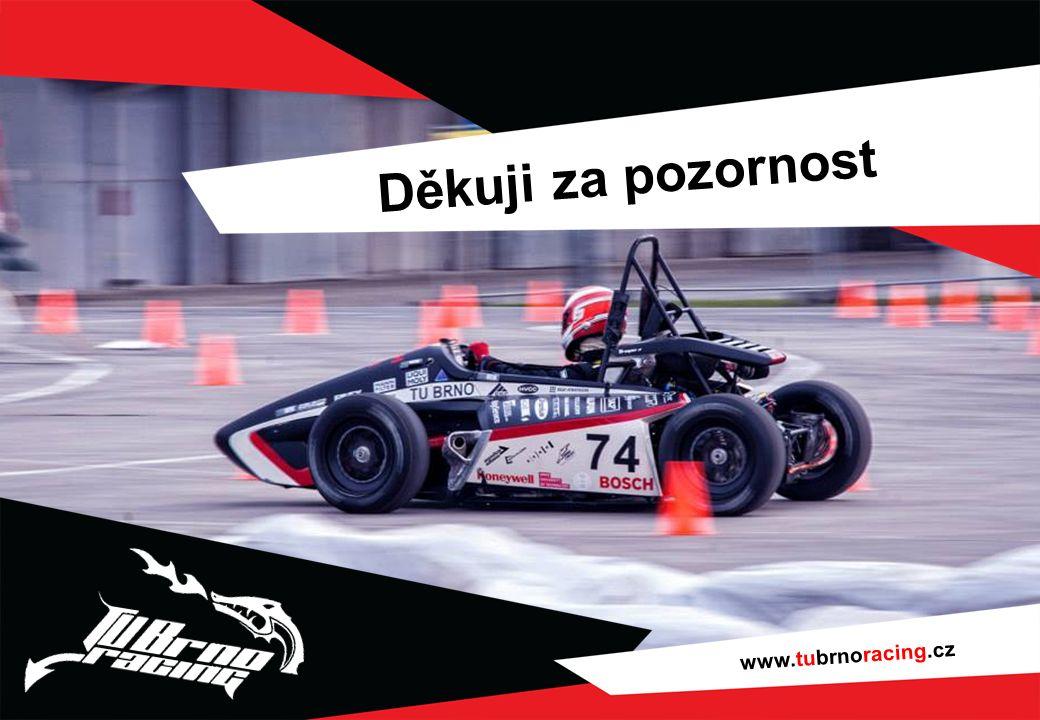 Děkuji za pozornost www.tubrnoracing.cz