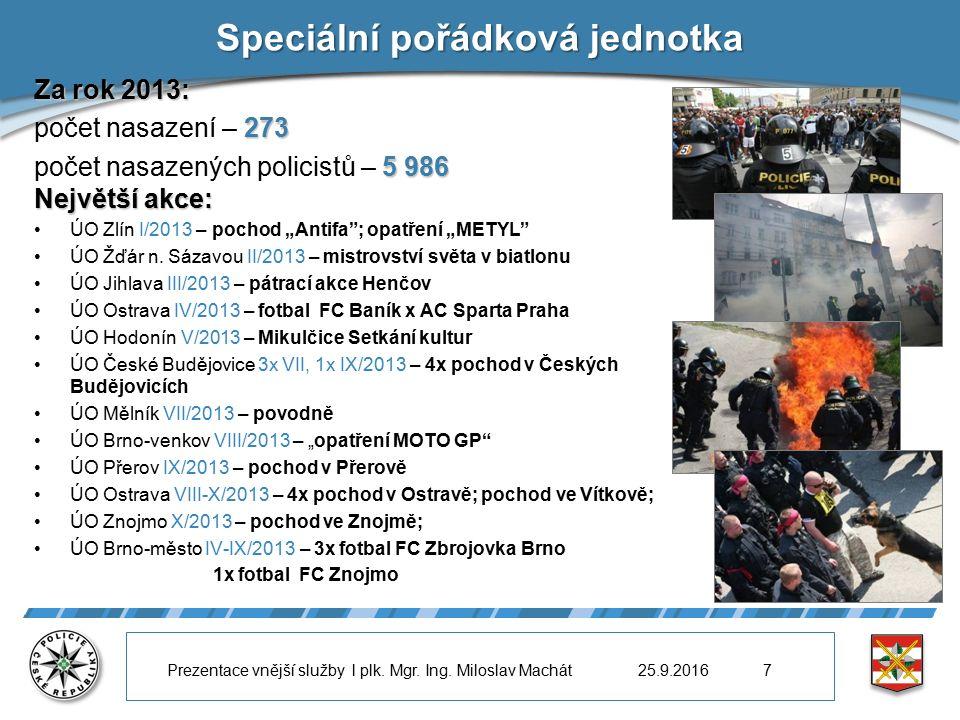 """Speciální pořádková jednotka Za rok 2013: 273 počet nasazení – 273 5 986 počet nasazených policistů – 5 986 Největší akce: ÚO Zlín I/2013 – pochod """"Antifa ; opatření """"METYL ÚO Žďár n."""