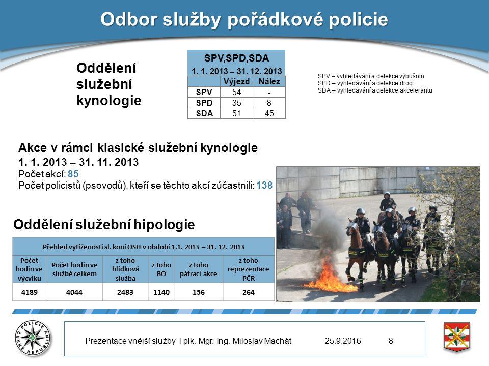 Odbor služby pořádkové policie Přehled vytíženosti sl.