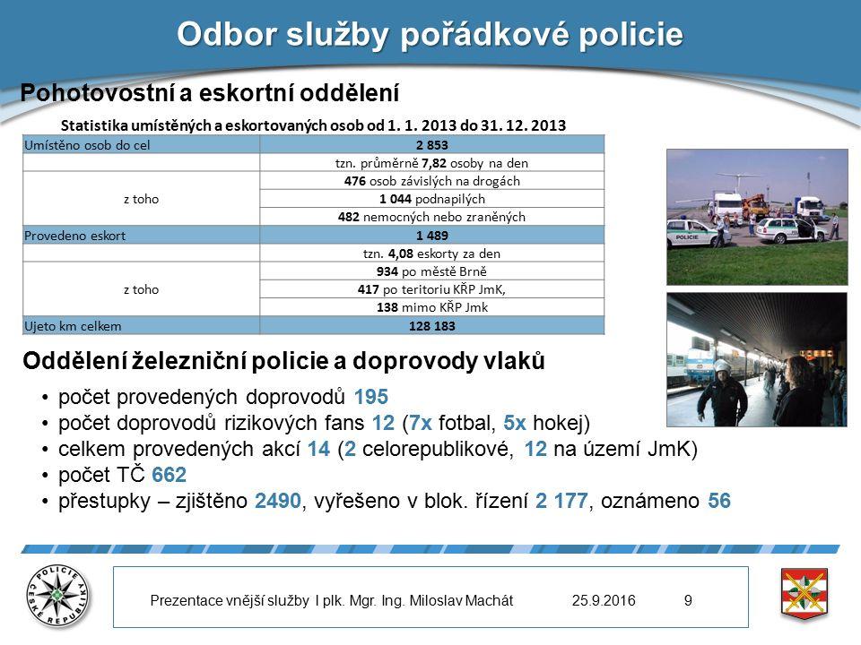 Odbor služby pořádkové policie Pohotovostní a eskortní oddělení Statistika umístěných a eskortovaných osob od 1.