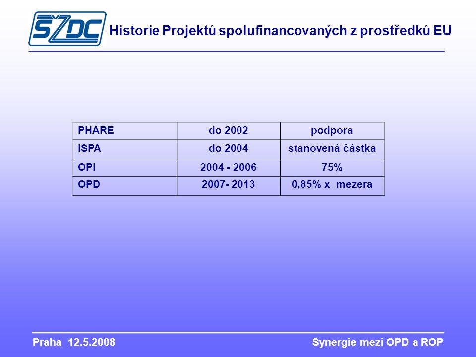 Praha 12.5.2008 Synergie mezi OPD a ROP Historie Projektů spolufinancovaných z prostředků EU PHAREdo 2002podpora ISPAdo 2004stanovená částka OPI2004 - 200675% OPD2007- 20130,85% x mezera