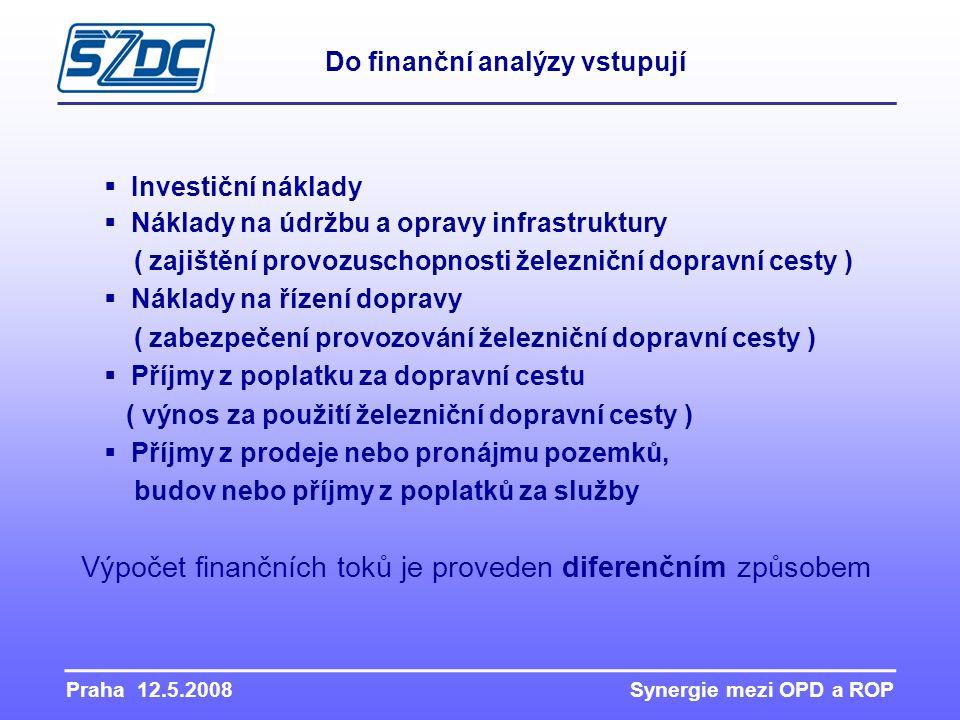 Praha 12.5.2008 Synergie mezi OPD a ROP Do finanční analýzy vstupují  Investiční náklady  Náklady na údržbu a opravy infrastruktury ( zajištění prov