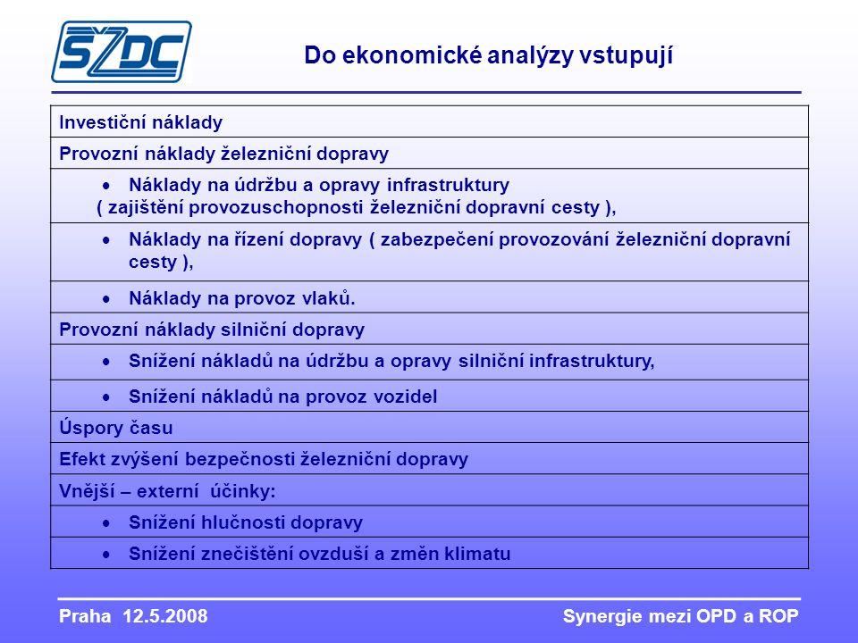 Praha 12.5.2008 Synergie mezi OPD a ROP Investiční náklady Provozní náklady železniční dopravy  Náklady na údržbu a opravy infrastruktury ( zajištění