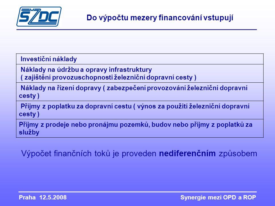 Praha 12.5.2008 Synergie mezi OPD a ROP Do výpočtu mezery financování vstupují Výpočet finančních toků je proveden nediferenčním způsobem Investiční n