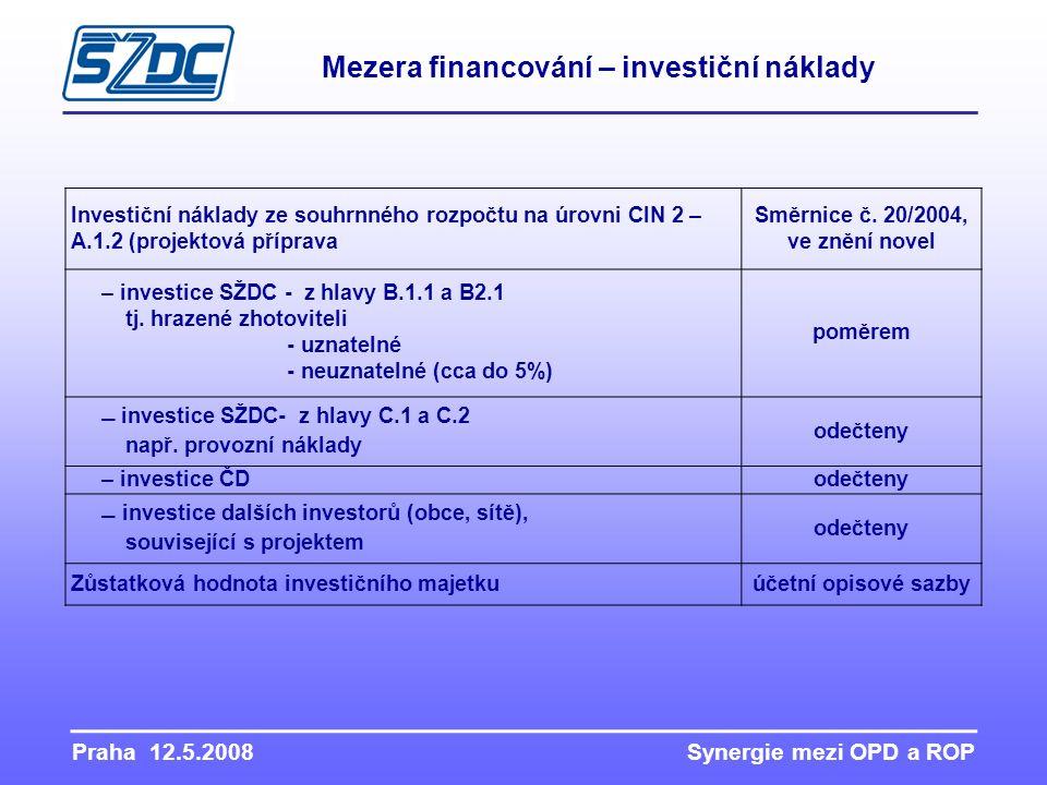 Praha 12.5.2008 Synergie mezi OPD a ROP Mezera financování – investiční náklady Investiční náklady ze souhrnného rozpočtu na úrovni CIN 2 – A.1.2 (pro