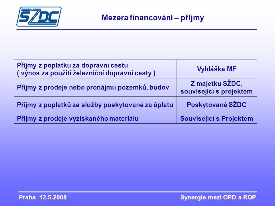 Praha 12.5.2008 Synergie mezi OPD a ROP Mezera financování – příjmy Příjmy z poplatku za dopravní cestu ( výnos za použití železniční dopravní cesty )