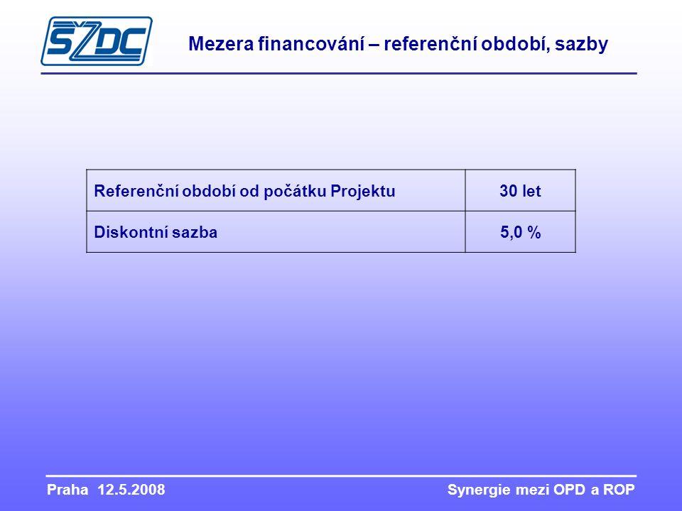 Praha 12.5.2008 Synergie mezi OPD a ROP Mezera financování – referenční období, sazby Referenční období od počátku Projektu30 let Diskontní sazba5,0 %