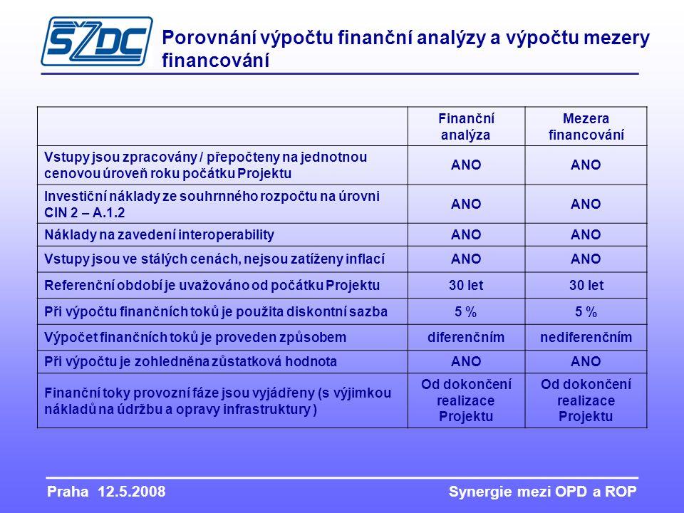 Praha 12.5.2008 Synergie mezi OPD a ROP Porovnání výpočtu finanční analýzy a výpočtu mezery financování Finanční analýza Mezera financování Vstupy jsou zpracovány / přepočteny na jednotnou cenovou úroveň roku počátku Projektu ANO Investiční náklady ze souhrnného rozpočtu na úrovni CIN 2 – A.1.2 ANO Náklady na zavedení interoperabilityANO Vstupy jsou ve stálých cenách, nejsou zatíženy inflacíANO Referenční období je uvažováno od počátku Projektu30 let Při výpočtu finančních toků je použita diskontní sazba5 % Výpočet finančních toků je proveden způsobemdiferenčnímnediferenčním Při výpočtu je zohledněna zůstatková hodnotaANO Finanční toky provozní fáze jsou vyjádřeny (s výjimkou nákladů na údržbu a opravy infrastruktury ) Od dokončení realizace Projektu