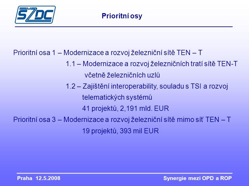 Praha 12.5.2008 Synergie mezi OPD a ROP Prioritní osy Prioritní osa 1 – Modernizace a rozvoj železniční sítě TEN – T 1.1 – Modernizace a rozvoj železn