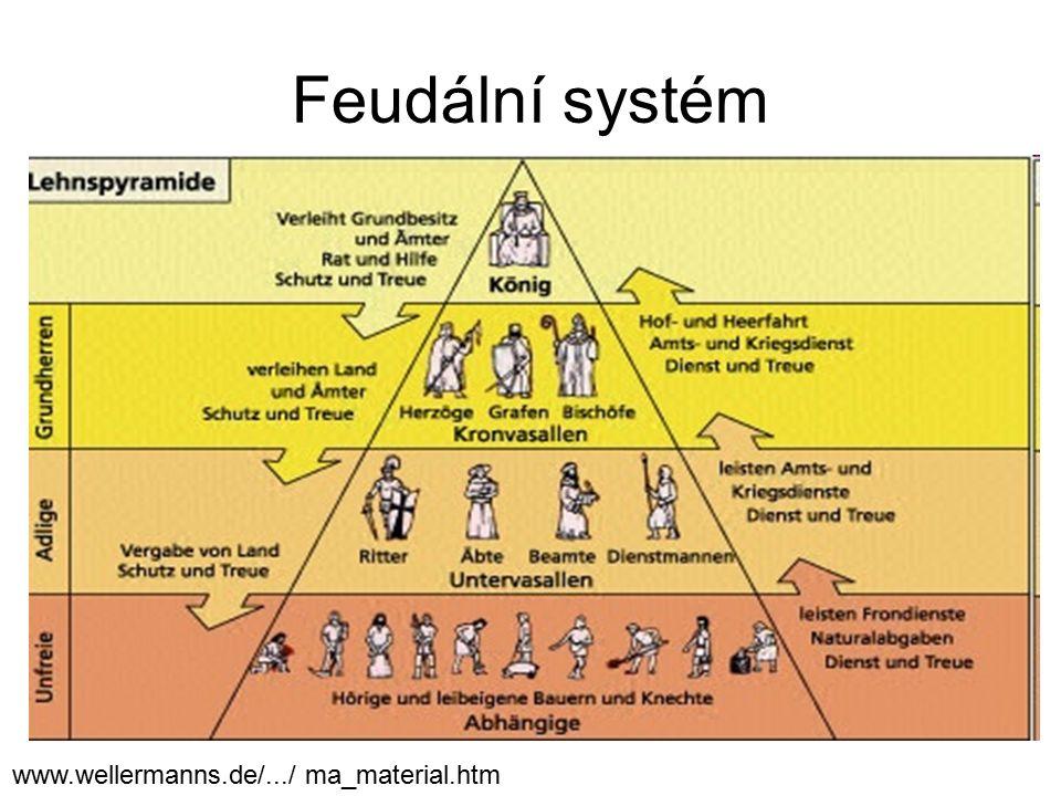 Feudální systém www.wellermanns.de/.../ ma_material.htm