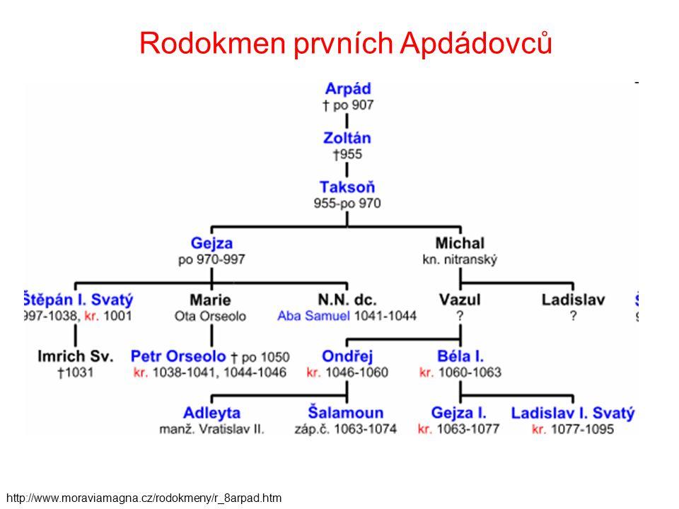 Rodokmen prvních Apdádovců http://www.moraviamagna.cz/rodokmeny/r_8arpad.htm