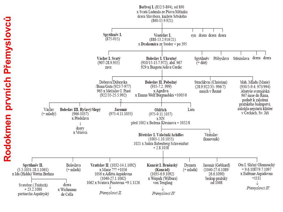 Rodokmen prvních Přemyslovců