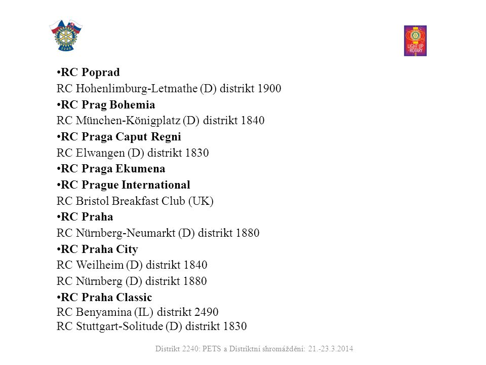RC Poprad RC Hohenlimburg-Letmathe (D) distrikt 1900 RC Prag Bohemia RC München-Königplatz (D) distrikt 1840 RC Praga Caput Regni RC Elwangen (D) distrikt 1830 RC Praga Ekumena RC Prague International RC Bristol Breakfast Club (UK) RC Praha RC Nürnberg-Neumarkt (D) distrikt 1880 RC Praha City RC Weilheim (D) distrikt 1840 RC Nürnberg (D) distrikt 1880 RC Praha Classic RC Benyamina (IL) distrikt 2490 RC Stuttgart-Solitude (D) distrikt 1830 Distrikt 2240: PETS a Distriktní shromáždění: 21.-23.3.2014