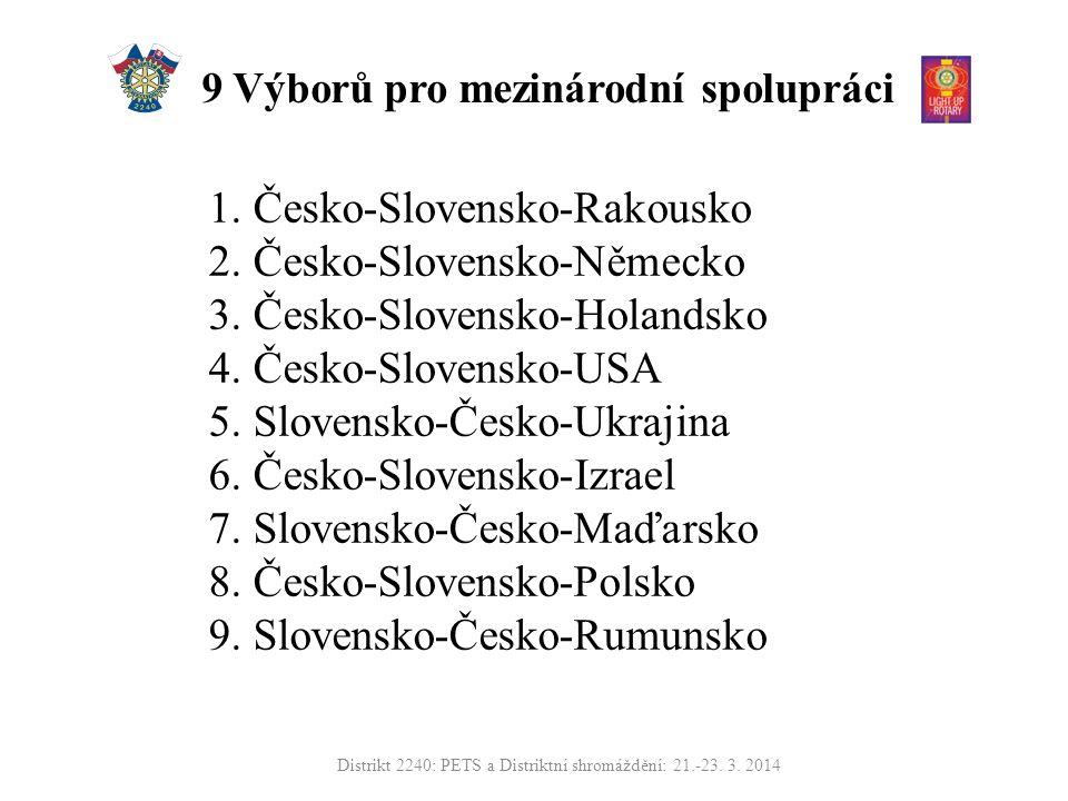 9 Výborů pro mezinárodní spolupráci 1. Česko-Slovensko-Rakousko 2.